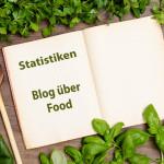 Statistiken vom Blog über Food